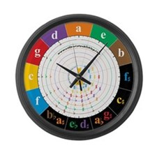Large Minor Circle of Fifths Wall Clock