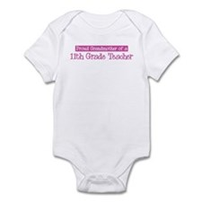 Grandmother of a 11th Grade T Infant Bodysuit