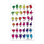 RBW Fingerspelled ABC Mini Poster Print