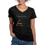 Four Basic Food Groups Women's V-Neck Dark T-Shirt
