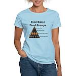 Four Basic Food Groups Women's Light T-Shirt