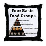 Four Basic Food Groups Throw Pillow