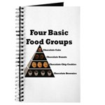Four Basic Food Groups Journal