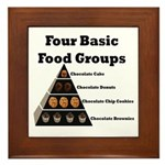 Four Basic Food Groups Framed Tile