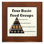 Four Basic Food Groups Framed Tile