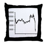Stock Market - Recession Throw Pillow