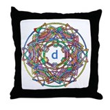 Celtic Knots Monogrammed Throw Pillow