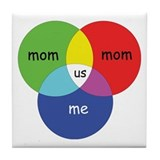 venn1MomMomMe Tile Coaster