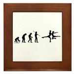 Figure Skate Evolution Framed Tile