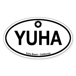 Yuha Basin