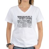 Lincoln's Gettysburg Address News Coverage Shirt
