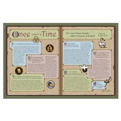 Once Upon a Time Posters (landscape)