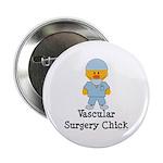 Vascular Surgery Chick 2.25
