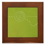 Green Rose Eye Framed Tile