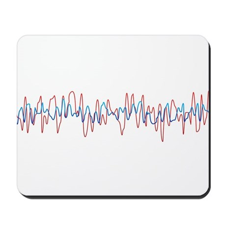 Sound Waves Mousepad