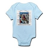 Lighthouses of Lake Michigan  Baby Onesie