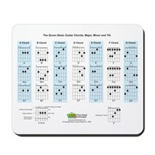 Basic Guitar Chords Mousepad
