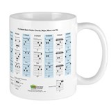 Basic Guitar Chords Small Mug