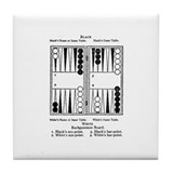 Backgammon Board Vintage Art Tile Coaster