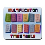 Colorful Mutiplication Times Table Mousepad
