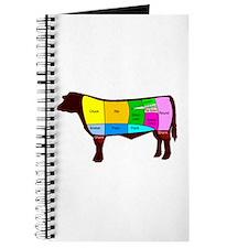 Beef Cuts Journal