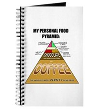 Coffee Pyramid Journal