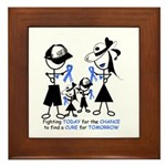 Prostate Cancer Awareness Framed Tile