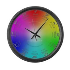 The RGB Color Wheel Large Wall Clock