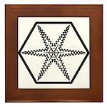 Galactic Institute of Civilized War Framed Tile