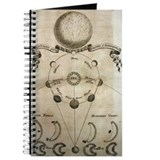 Antique Moon Phases Journal