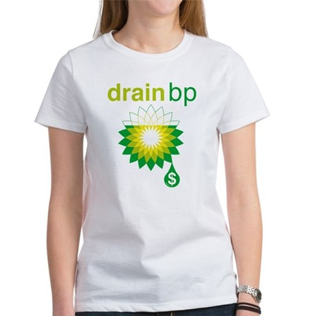 Drain BP Womens T-Shirt