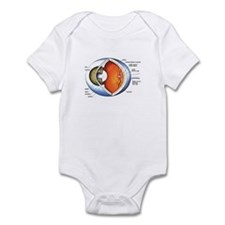 anatomy of the eye Infant Bodysuit