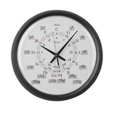 Circle of Fifths Large Wall Clock