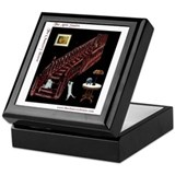 Attic Stairs Keepsake Box