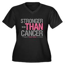 Stronger Than Breast Cancer Women's Plus Size V-Ne