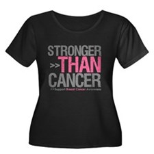 Stronger Than Breast Cancer T