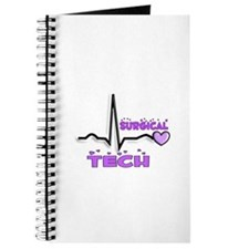Registered Nurse Specialties Journal
