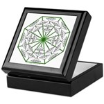 Eclectic Flower 366 Keepsake Box