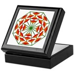 Eclectic Flower 374 Keepsake Box