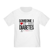 Someone I Love Has Diabetes T