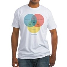 The Nerd Paradigm Shirt