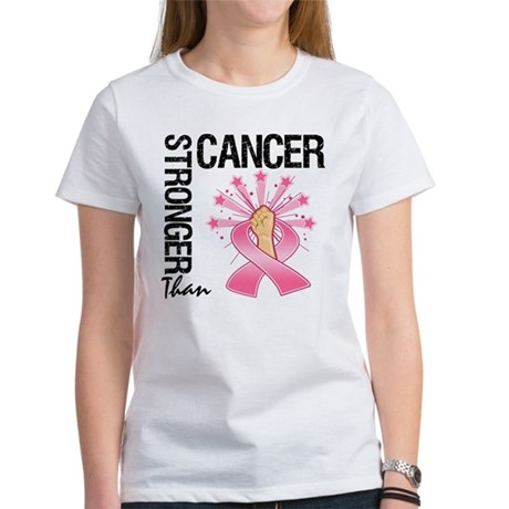 Stronger Than BreastCancer Women's T-Shirt