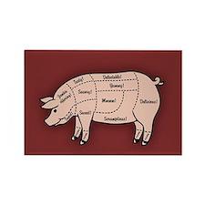 Pork Cuts 1 Rectangle Magnet