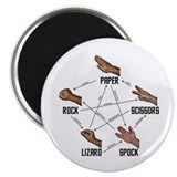 Lizard-Spock 2.25&quot; Magnet (100 pack)