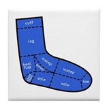 Sock Anatomy Tile Coaster