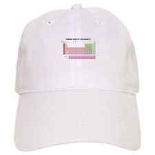 Periodic Table Baseball Cap