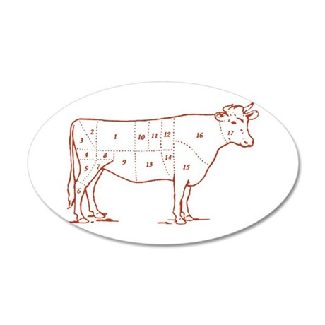 Retro Beef Cut Chart 20x12 Oval Wall Peel