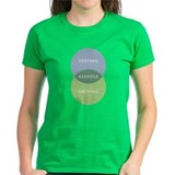 Texting &amp; Driving Venn Diagram Tee