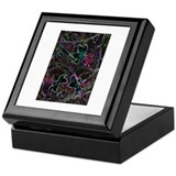 Unique Multi color Keepsake Box