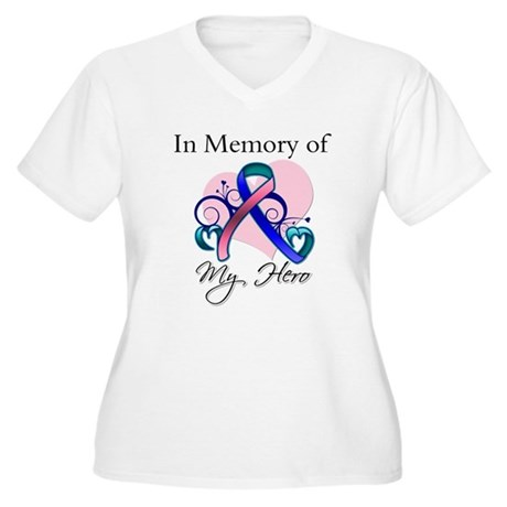 In Memory Thyroid Cancer Women's Plus Size V-Neck